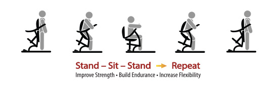 Sit2Stand Trainer