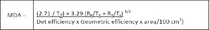 Minimal Detectable Activity Equation