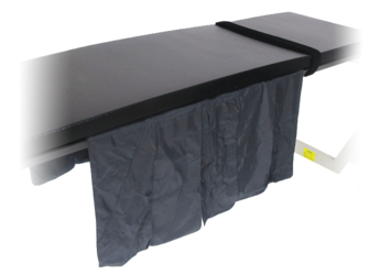 C-Arm Scatter Radiation Shield